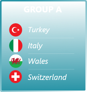 Euro2020 Group A Fixtures