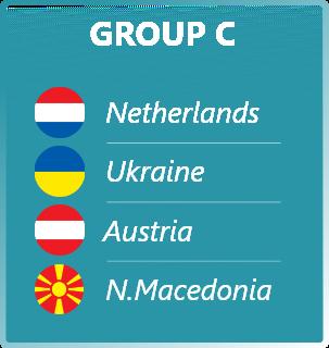 Euro 2020 Group C Teams