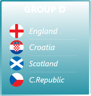 UEFA Euro 2020 Group Stage D Fixtures