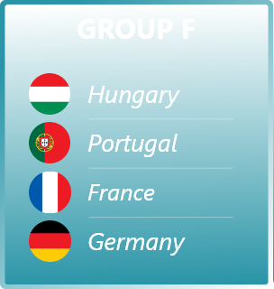 Euro Cup 2020 Group Stage F